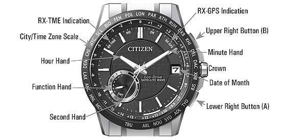 how to read citizen golf watch